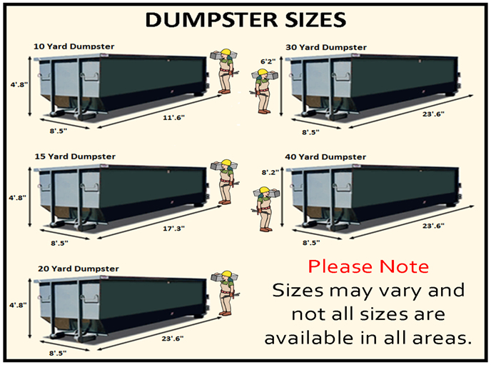 Dumpster Rental Baytown, Tx